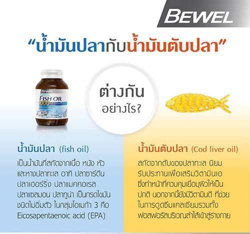 น้ำมันปลา-Bewel-Salmon-Fish-Oil-1000-mg-Plus-vitamin-E-(3)